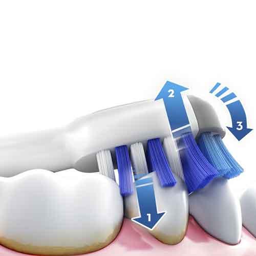 Trizone-voor-Oral-b-aanbieding