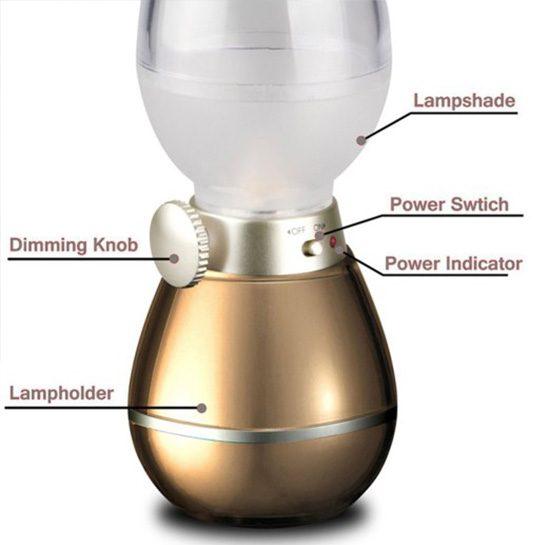 Duurzame blaas aan en uit lamp