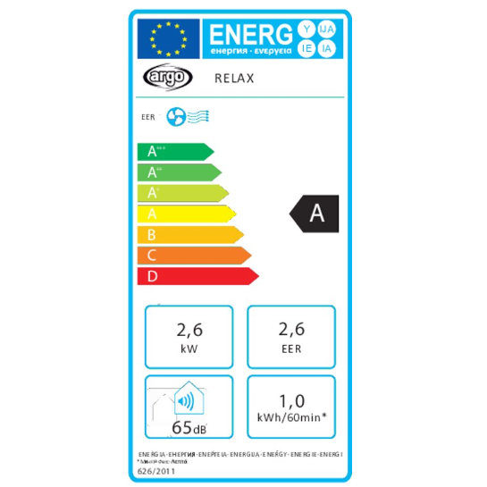 Energy Label Airco Relax