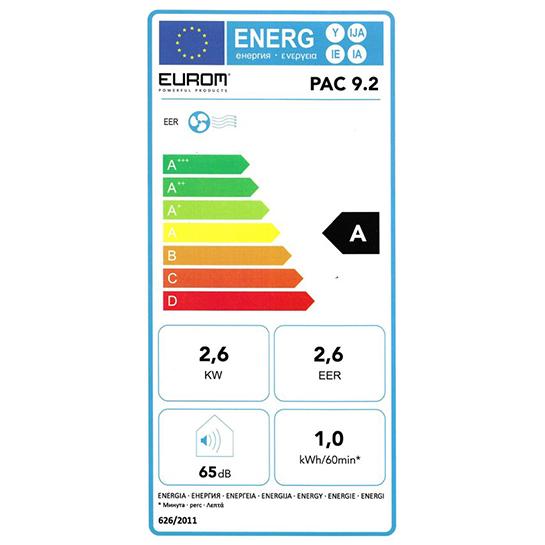 Eurom Pac 9.2 Mobiele Airco Label